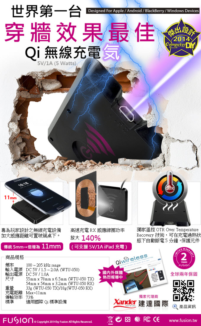 1 year anniversary promotion in taiwan pchome online shopping fusion rh fusion tw PChome Skype PChome English